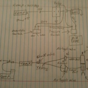 Rudimentary sketch of wiring and airline diagram.